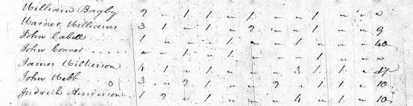 1810 Buckingham_Cabell