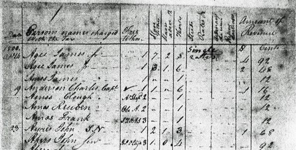 Ayres_1800_Buckingham-Personal-Property